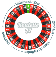 Wheel French Roulette